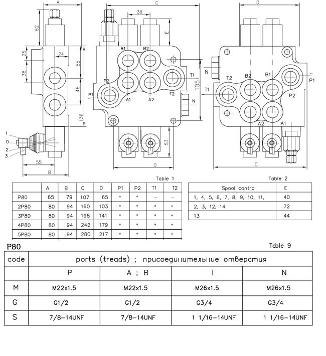 Гидравлическая схема.  Гидрораспределитель 02P80.